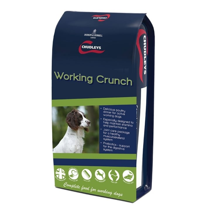 Symply Dog Food Contact